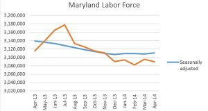 Labor force chart graphic