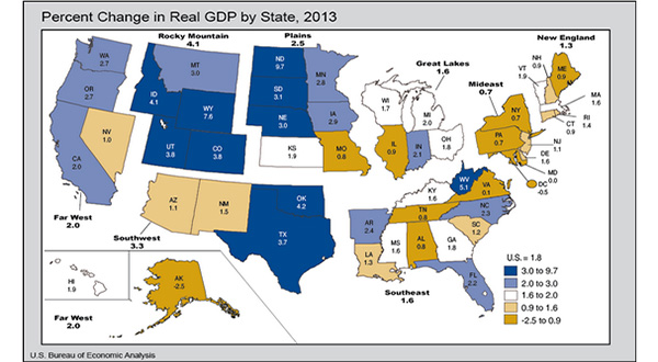 Maryland ranks 49th among states for growth in GDP