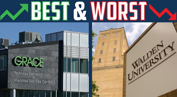 Best and Worst 2615
