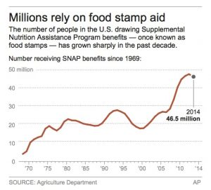 FOOD STAMPS_Whon