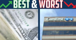 Best-and-Worst-taxpayers-carefirst