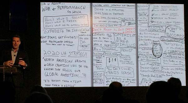 Under Armour CEO Kevin Plank shares his doodles during a presentation on Wednesday. (The Daily Record / Anamika Roy)