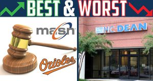 Best Week, Worst Week: MASN, O's hit home run in court; Wi-Fi provider strikes out with FCC