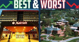 Best Week, Worst Week: Marriott changes hotel game; Washington College put on alert