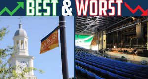 Best Week, Worst Week: Morgan St. gets a $3M gift; Md. concert venue loses in court