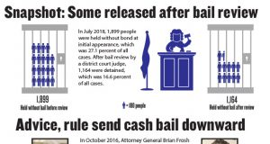 Bail graphic